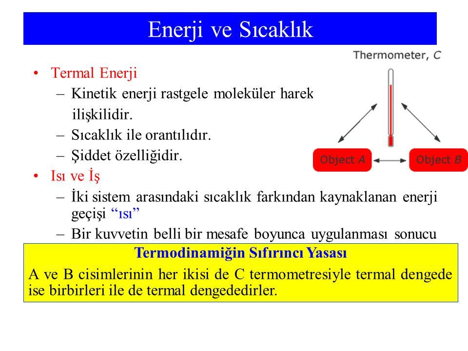 Enerji ve Sıcaklık Termal Enerji –Kinetik enerji rastgele moleküler hareketle ile ilişkilidir. –Sıcaklık ile orantılıdır. –Şiddet özelliğidir. Isı ve