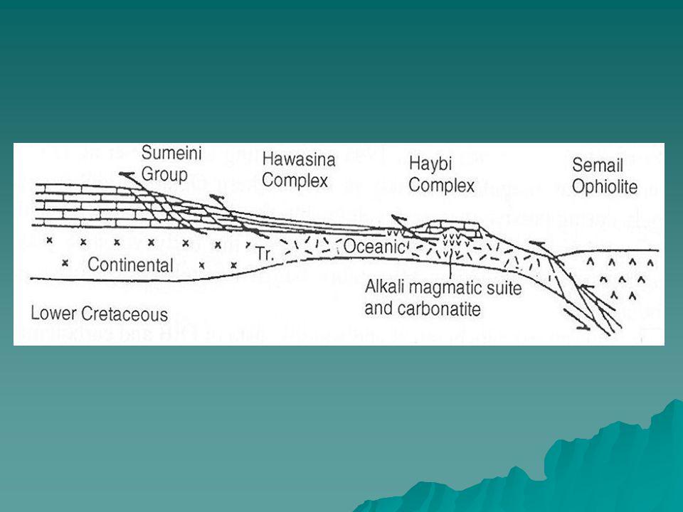 Petrolojik, Tektonik ve Jeofiziksel Faktörler  Semail Ofiyoliti'nin petrolojik canlandırması gösterir ki bu formasyon polijenetiktir ve bunların prosesleri belki de Tetis denizinin ayrılan merkezinde yer almasıdır ve Arap Yarımada' sının kıtasal kenarında değildir.
