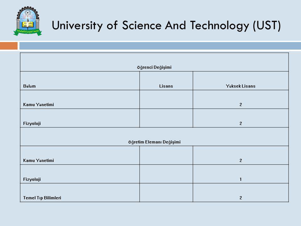University of Science And Technology (UST) Ö ğrenci Değişimi BölümBölümLisansY ü ksek Lisans Kamu Y ö netimi 2 Fizyoloji 2 Ö ğretim Elemanı Değişimi K