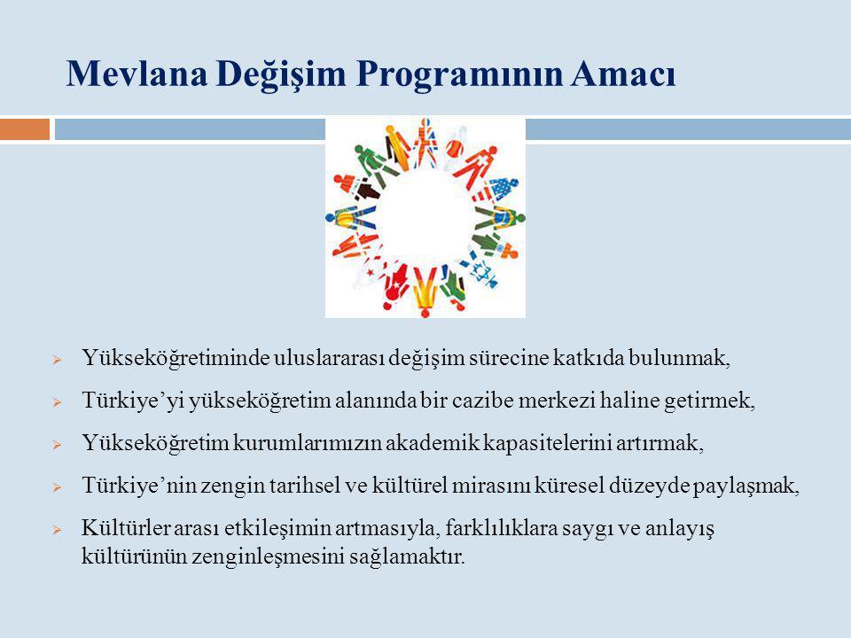 Mevlana Değişim Programının Amacı  Yükseköğretiminde uluslararası değişim sürecine katkıda bulunmak,  Türkiye'yi yükseköğretim alanında bir cazibe m