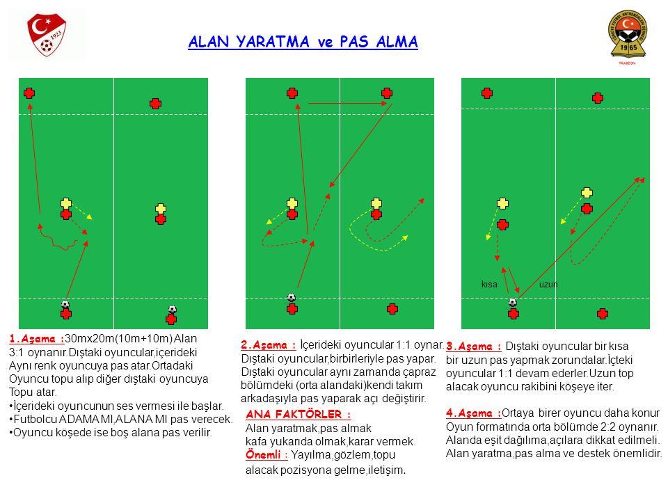 PAS VE DESTEK Aşama 1 : Kırmızı orta saha oyuncusu yanlış pasla topu rakip kaleciye atar.2 kırmızı forvet oyuncusu kaleciye baskıya giderler, iki mavi savunma oyuncusu kenara koşu yaparak oyunu açarlar ve pas alırlar.