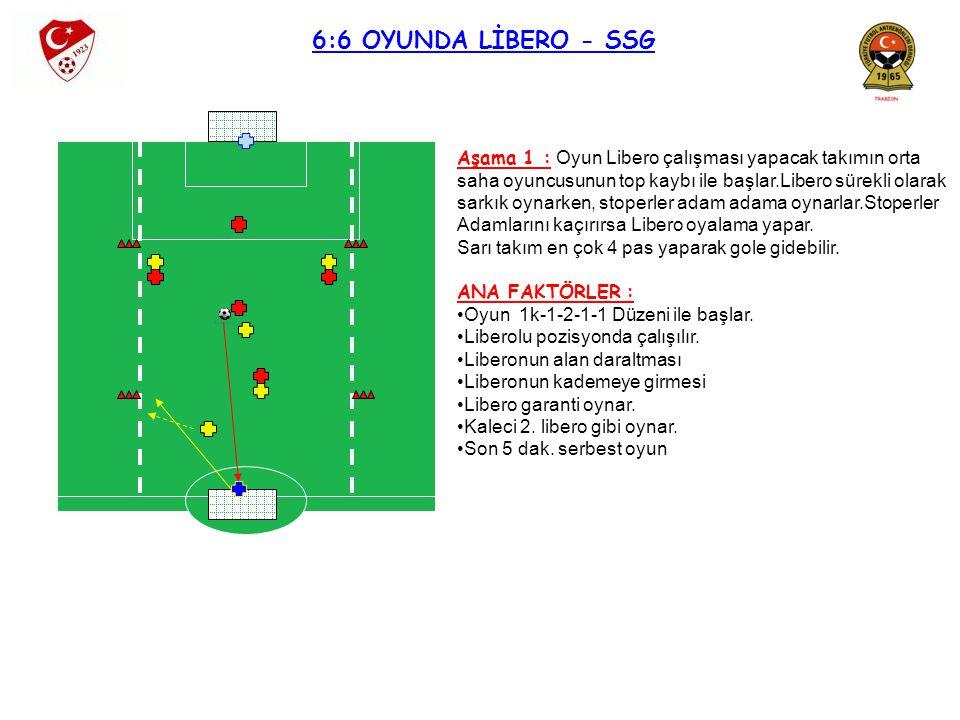 6:6 OYUNDA LİBERO - SSG Aşama 1 : Oyun Libero çalışması yapacak takımın orta saha oyuncusunun top kaybı ile başlar.Libero sürekli olarak sarkık oynark