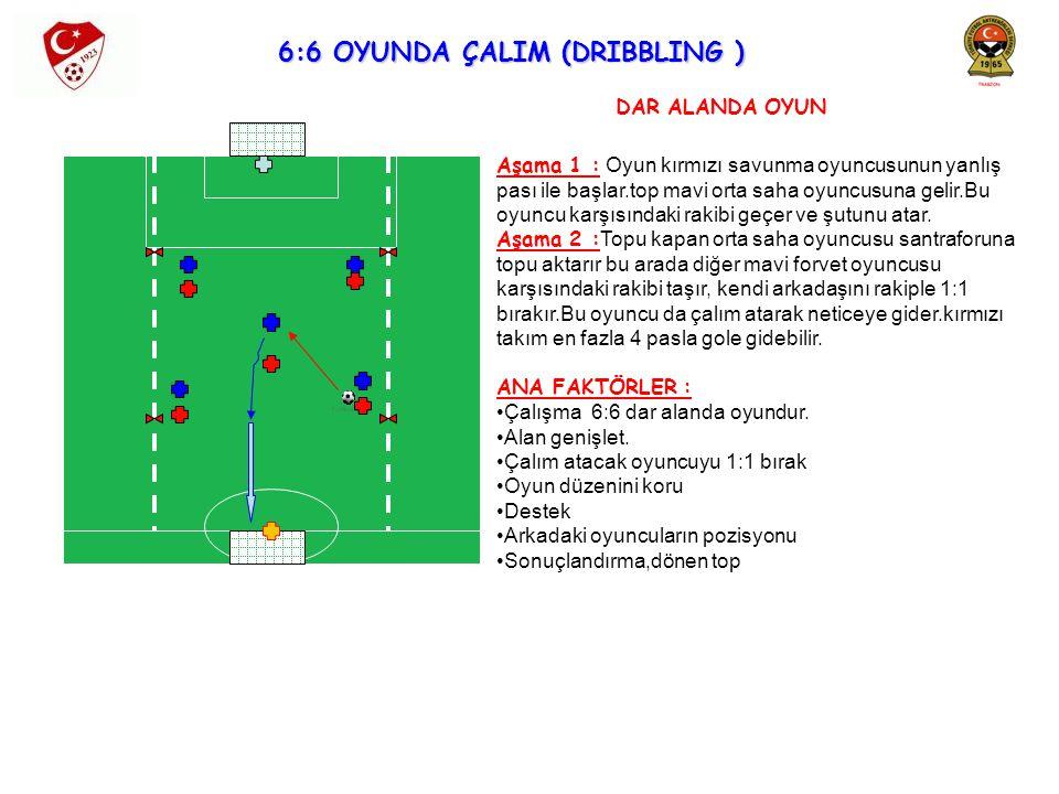 6:6 OYUNDA ÇALIM (DRIBBLING ) Aşama 1 : Oyun kırmızı savunma oyuncusunun yanlış pası ile başlar.top mavi orta saha oyuncusuna gelir.Bu oyuncu karşısın