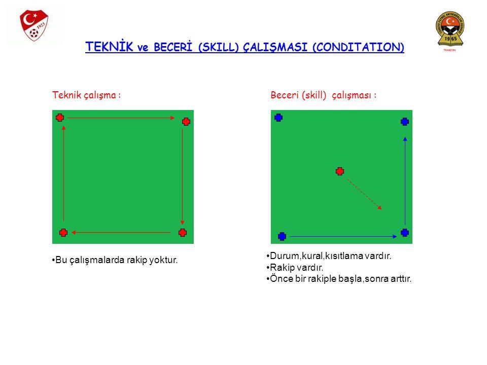 3 : 3 DÖNÜŞLER - ÇALIM - ŞUT (FONKSİYONEL) Aşama 1 : Servis yapan oyuncu topu orta alandaki sarı takım oyuncusuna atar, al-ver yapar.bu arada sarı yakımın hücum bölgesindeki iki dış oyuncu toplu sarı oyuncuya doğru koşar ve alan boşaltır ve merkezdeki sarı santraforu rakiple 1:1 bırakır.Santrafor buluştuğu topla rakibini geçer ve şut atar.