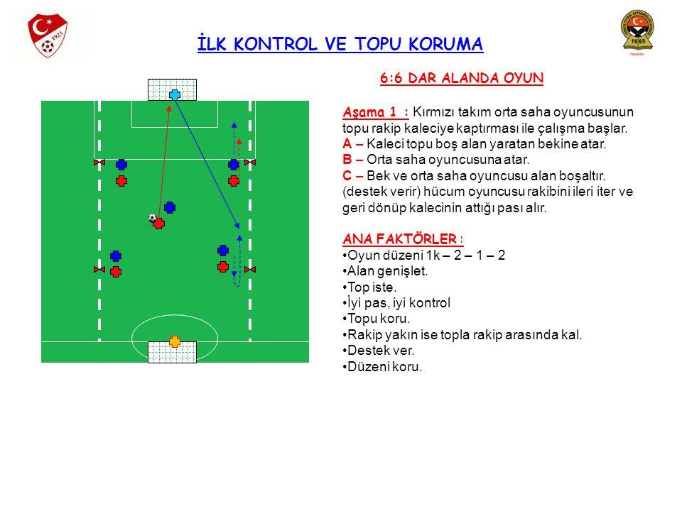 İLK KONTROL VE TOPU KORUMA 6:6 DAR ALANDA OYUN Aşama 1 : Kırmızı takım orta saha oyuncusunun topu rakip kaleciye kaptırması ile çalışma başlar. A – Ka