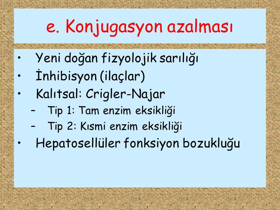 e. Konjugasyon azalması Yeni doğan fizyolojik sarılığı İnhibisyon (ilaçlar) Kalıtsal: Crigler-Najar –Tip 1: Tam enzim eksikliği –Tip 2: Kısmi enzim ek