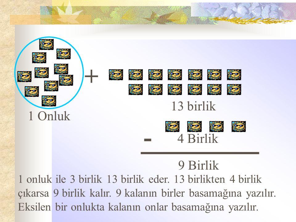 4 Birlik - 1 Onluk + 13 birlik 9 Birlik 1 onluk ile 3 birlik 13 birlik eder. 13 birlikten 4 birlik çıkarsa 9 birlik kalır. 9 kalanın birler basamağına