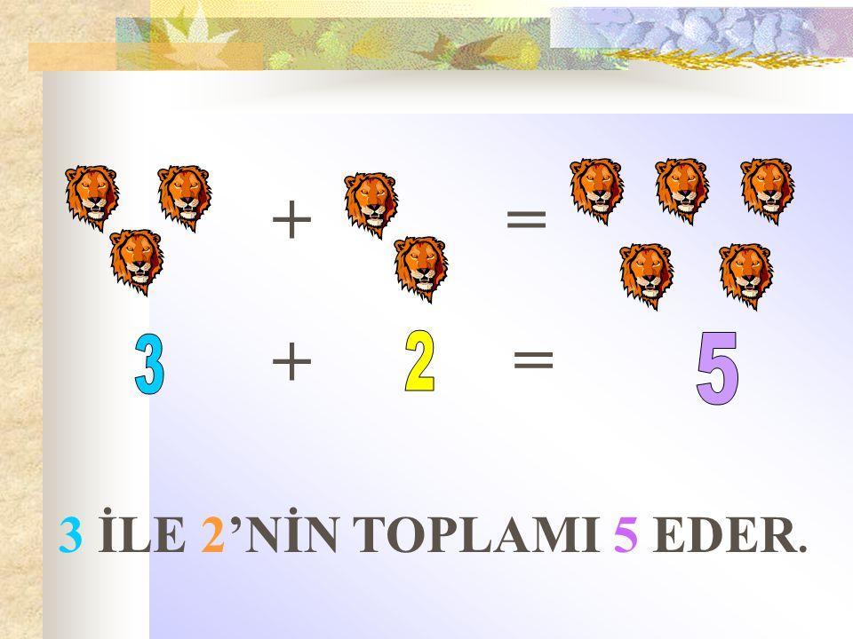 += = + 3 İLE 2'NİN TOPLAMI 5 EDER.