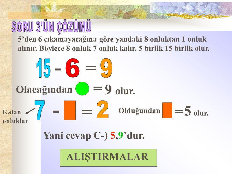 - = Olacağından = 9 olur. 5'den 6 çıkamayacağına göre yandaki 8 onluktan 1 onluk alınır. Böylece 8 onluk 7 onluk kalır. 5 birlik 15 birlik olur. - = O