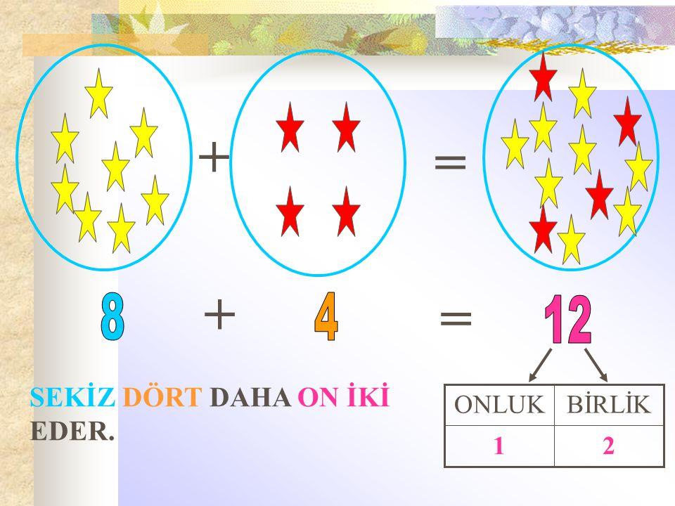 = = + + SEKİZ DÖRT DAHA ON İKİ EDER. 21 BİRLİKONLUK