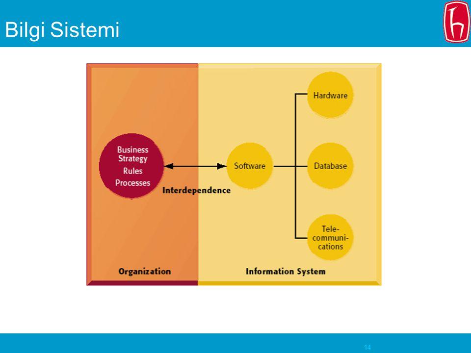 14 Bilgi Sistemi