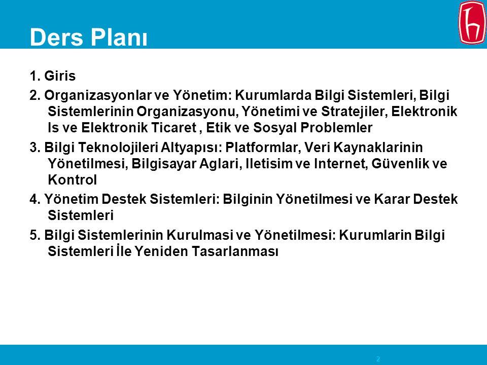 2 Ders Planı 1. Giris 2. Organizasyonlar ve Yönetim: Kurumlarda Bilgi Sistemleri, Bilgi Sistemlerinin Organizasyonu, Yönetimi ve Stratejiler, Elektron