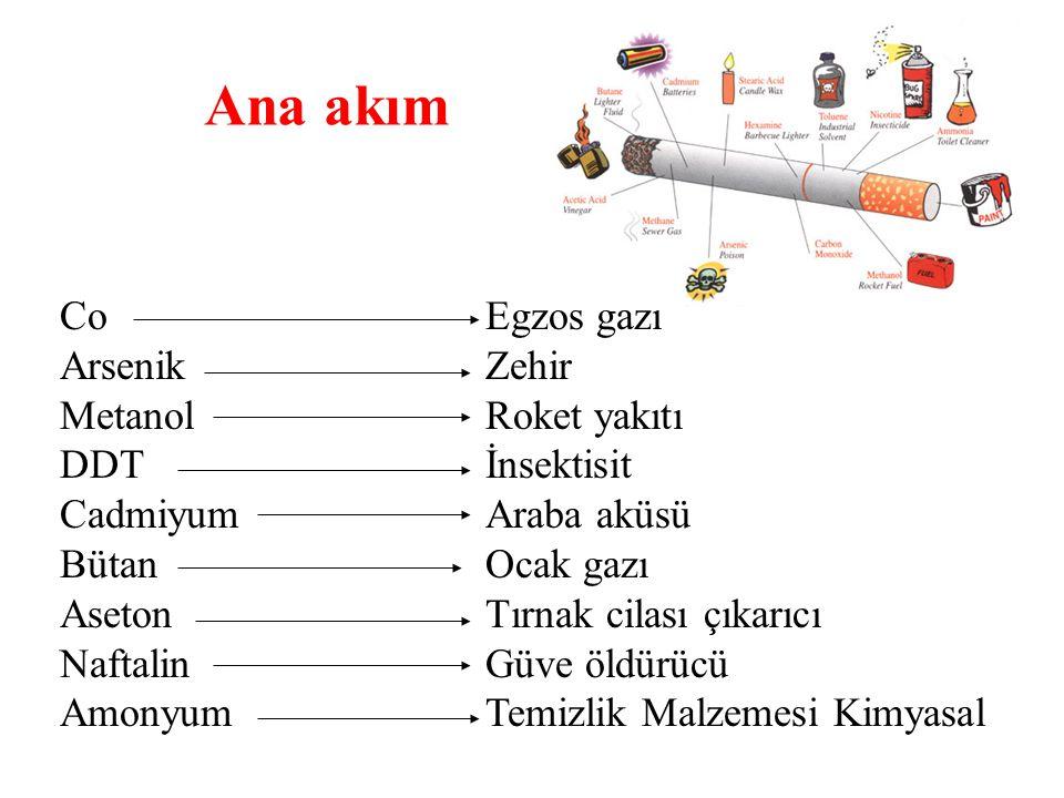 Ana Akımdan daha çok nikotin içerir Karsinojenler daha yüksek konsantrasyondadır Çevre koruma ajansı tarafından grup A karsinojen olarak tanımlanmıştır.