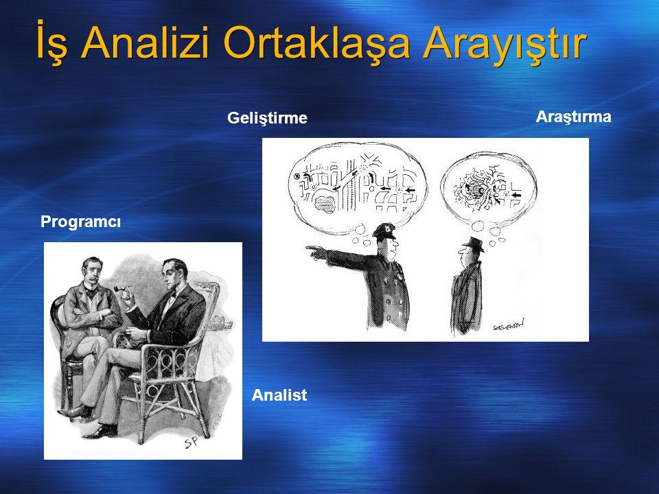 İş Analizi Ortaklaşa Arayıştır Geliştirme Araştırma Analist Programcı