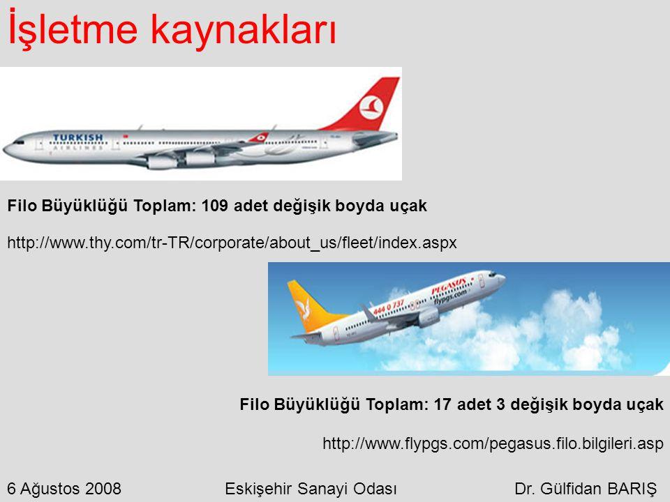İşletme kaynakları http://www.thy.com/tr-TR/corporate/about_us/fleet/index.aspx Filo Büyüklüğü Toplam: 109 adet değişik boyda uçak Filo Büyüklüğü Topl