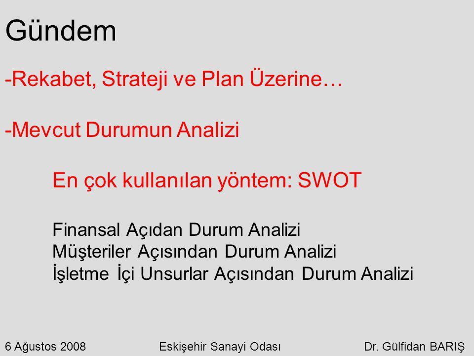 Gündem -Rekabet, Strateji ve Plan Üzerine… -Mevcut Durumun Analizi En çok kullanılan yöntem: SWOT Finansal Açıdan Durum Analizi Müşteriler Açısından D