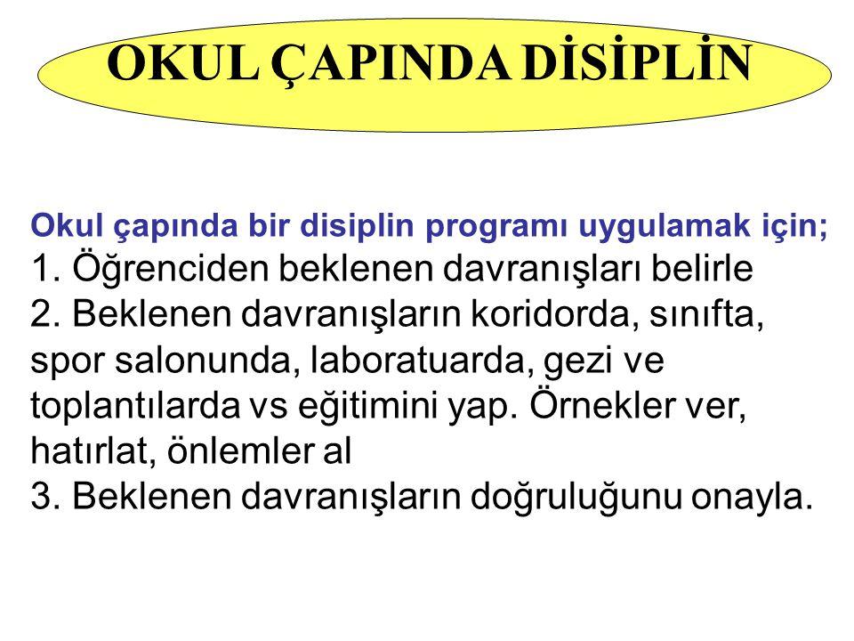 SINIF YÖNETİMİ, OKUL YÖNETİMİNDEN KOPUK OLMAZ Disiplin okul çapında ele alınmalıdır. Bunun için; 1.Okulun genel bir disiplin politikası olmalıdır 2.Öğ