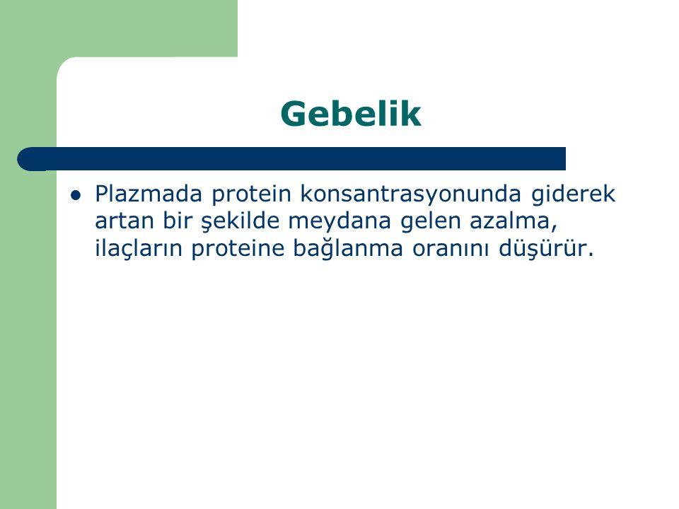 Gebelik Plazmada protein konsantrasyonunda giderek artan bir şekilde meydana gelen azalma, ilaçların proteine bağlanma oranını düşürür.