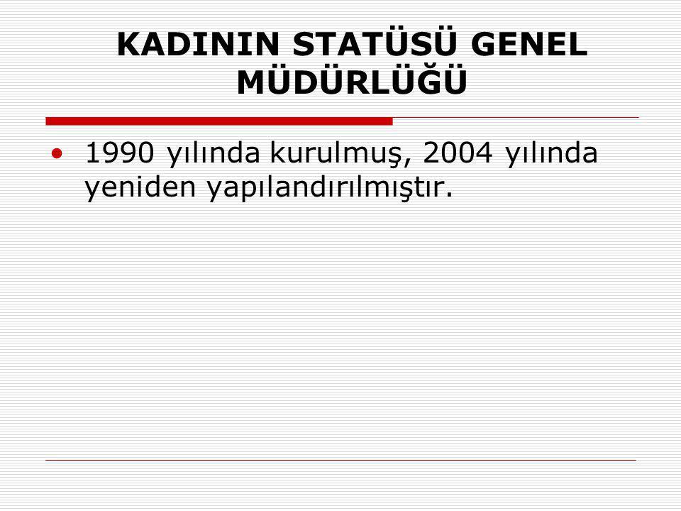 KADININ STATÜSÜ GENEL MÜDÜRLÜĞÜ 1990 yılında kurulmuş, 2004 yılında yeniden yapılandırılmıştır.