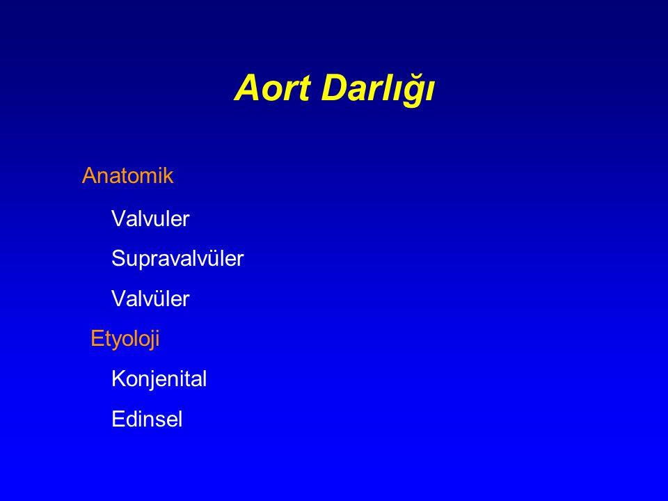 Aort Darlığı Anatomik Valvuler Supravalvüler Valvüler Etyoloji Konjenital Edinsel