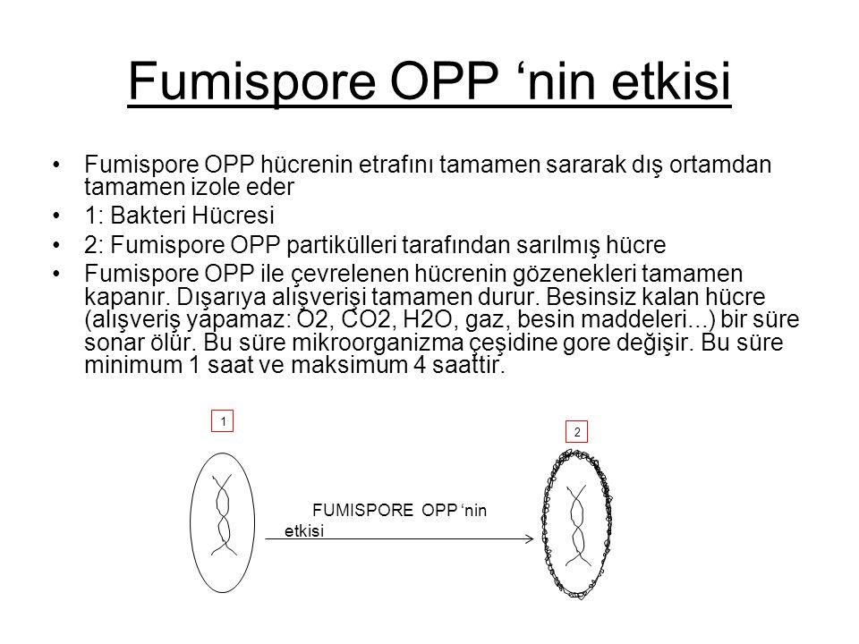 Fumispore OPP 'nin etkisi Fumispore OPP hücrenin etrafını tamamen sararak dış ortamdan tamamen izole eder 1: Bakteri Hücresi 2: Fumispore OPP partikül