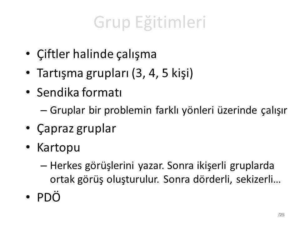 Grup Eğitimleri Çiftler halinde çalışma Tartışma grupları (3, 4, 5 kişi) Sendika formatı – Gruplar bir problemin farklı yönleri üzerinde çalışır Çapraz gruplar Kartopu – Herkes görüşlerini yazar.