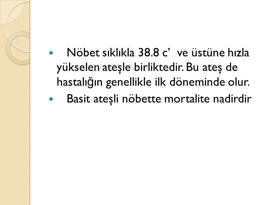 ATEŞ için; - 10-15 mg/kg rektal-oral asetominofen 6x1 (max 600 mg) - 10 mg/kg ibuprofen 3x1 (max 40mg/kg) - ılık duş (alkolle so ğ utma kontrendike)