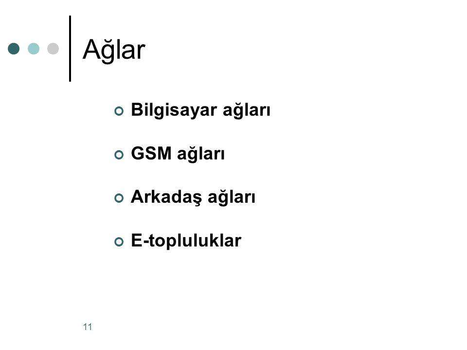 11 Ağlar Bilgisayar ağları GSM ağları Arkadaş ağları E-topluluklar