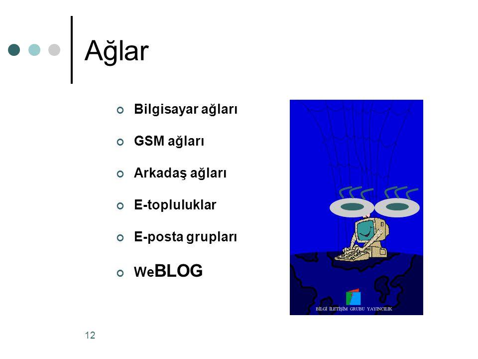 12 Ağlar Bilgisayar ağları GSM ağları Arkadaş ağları E-topluluklar E-posta grupları We BLOG