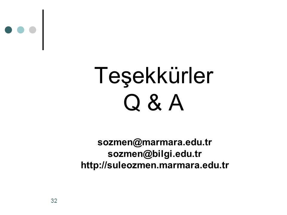 32 Teşekkürler Q & A sozmen@marmara.edu.tr sozmen@bilgi.edu.tr http://suleozmen.marmara.edu.tr