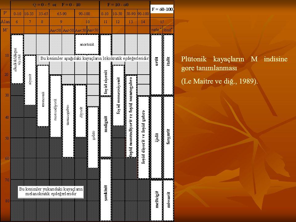 Plütonik kayaçların M indisine gore tanımlanması (Le Maitre ve diğ., 1989).