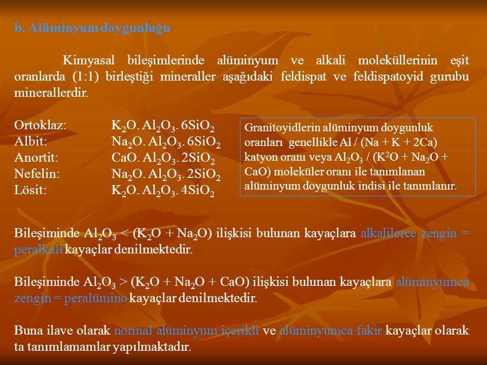 b. Alüminyum doygunluğu Kimyasal bileşimlerinde alüminyum ve alkali moleküllerinin eşit oranlarda (1:1) birleştiği mineraller aşağıdaki feldispat ve f