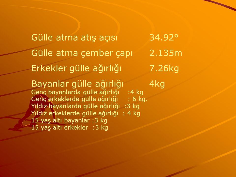 Gülle atma atış açısı 34.92° Gülle atma çember çapı2.135m Erkekler gülle ağırlığı7.26kg Bayanlar gülle ağırlığı4kg Genç bayanlarda gülle ağırlığı :4 k