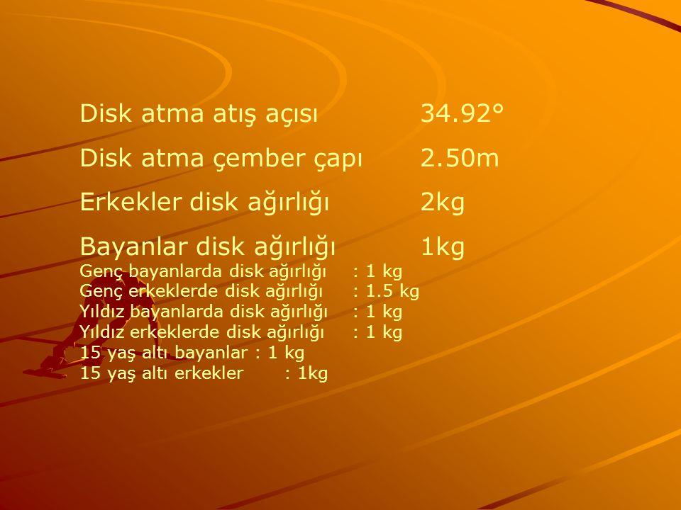 Disk atma atış açısı 34.92° Disk atma çember çapı2.50m Erkekler disk ağırlığı2kg Bayanlar disk ağırlığı1kg Genç bayanlarda disk ağırlığı: 1 kg Genç er