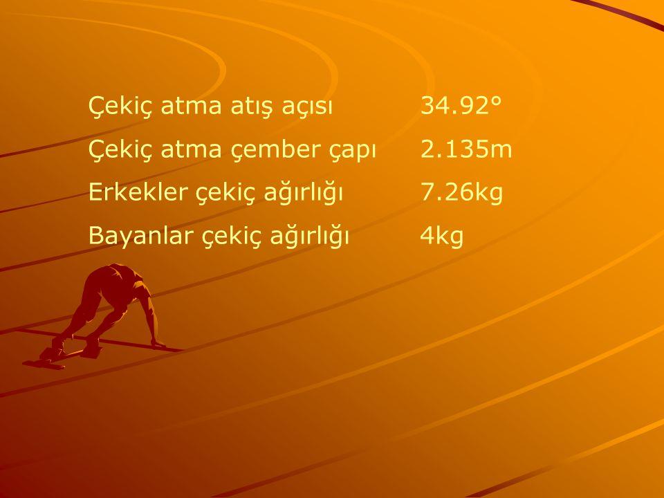 Çekiç atma atış açısı 34.92° Çekiç atma çember çapı2.135m Erkekler çekiç ağırlığı7.26kg Bayanlar çekiç ağırlığı4kg