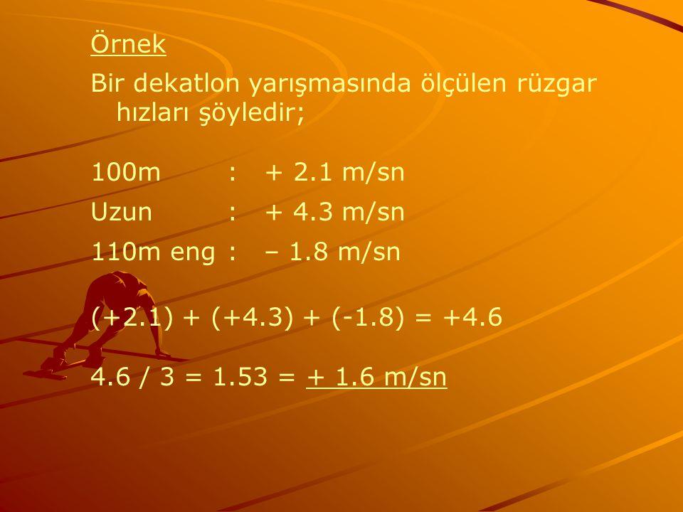 Örnek Bir dekatlon yarışmasında ölçülen rüzgar hızları şöyledir; 100m: + 2.1 m/sn Uzun: + 4.3 m/sn 110m eng: – 1.8 m/sn (+2.1) + (+4.3) + (-1.8) = +4.