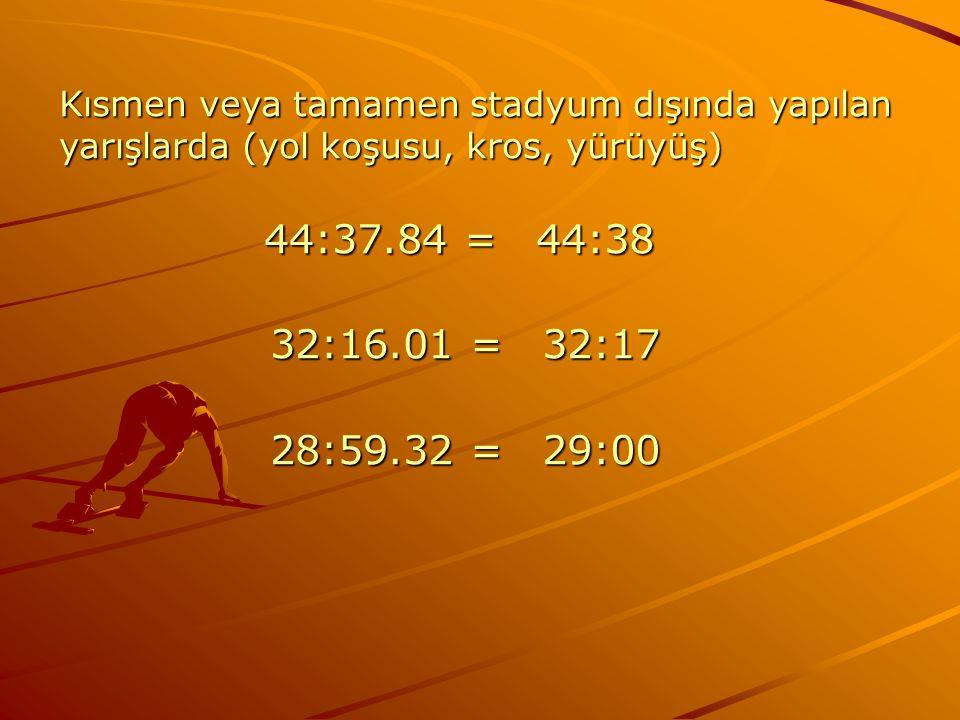 Kısmen veya tamamen stadyum dışında yapılan yarışlarda (yol koşusu, kros, yürüyüş) 44:37.84 = 44:37.84 = 32:16.01 = 32:16.01 = 28:59.32 = 28:59.32 = 4