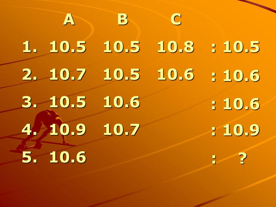 A B C A B C 1. 10.5 10.5 10.8 2. 10.7 10.5 10.6 3. 10.5 10.6 4. 10.9 10.7 5. 10.6 : 10.5 : 10.6 : 10.9 : ? : ?