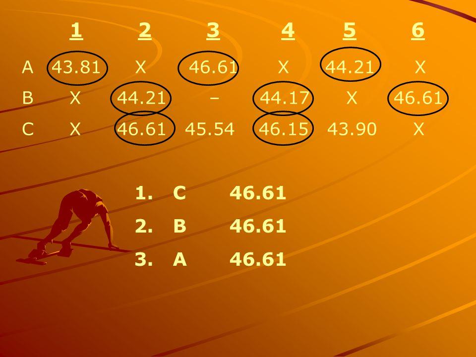 1 2 3 4 5 6 A 43.81 X 46.61 X 44.21 X BX44.21 – 44.17 X 46.61 CX46.61 45.54 46.15 43.90 X 1. C46.61 2. B46.61 3. A 46.61