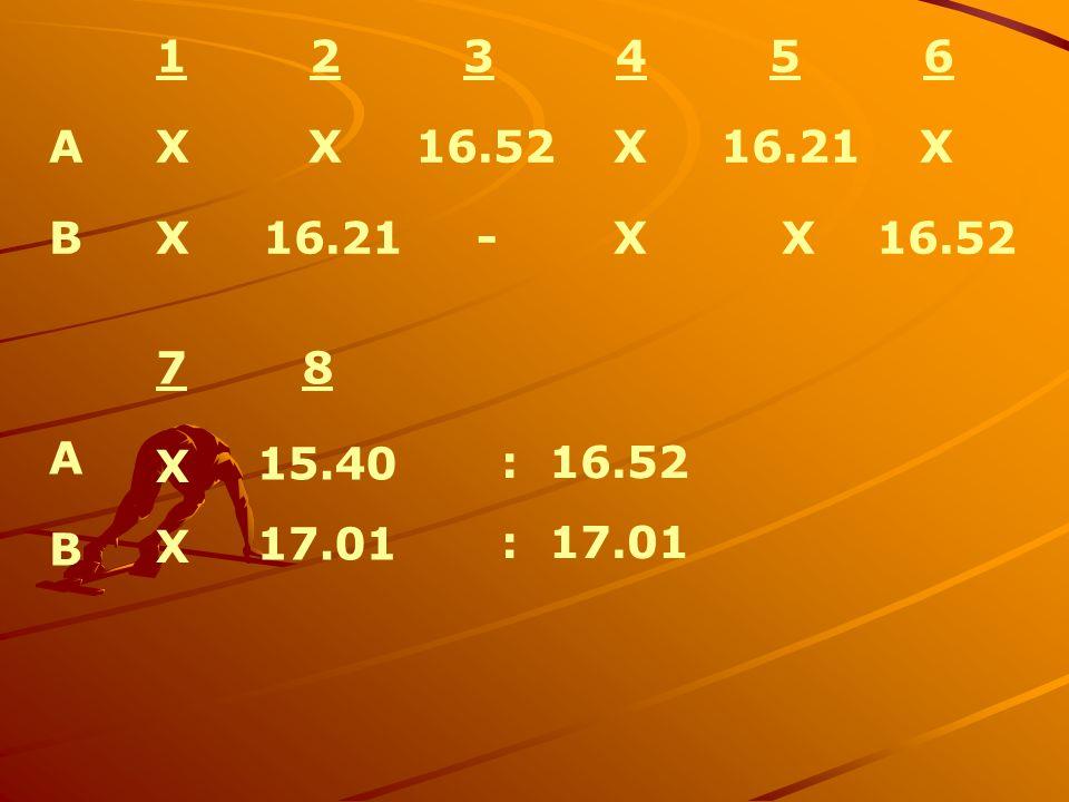 1 2 3 4 5 6 AX X 16.52 X 16.21 X BX16.21- X X 16.52 : 16.52 : 17.01 7 A B X X 8 15.40 17.01