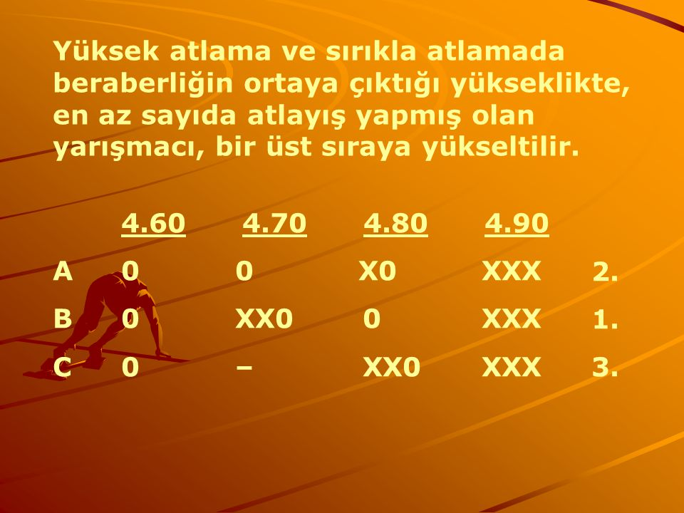 Yüksek atlama ve sırıkla atlamada beraberliğin ortaya çıktığı yükseklikte, en az sayıda atlayış yapmış olan yarışmacı, bir üst sıraya yükseltilir. 4.6
