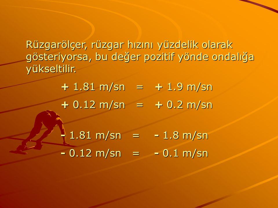 Rüzgarölçer, rüzgar hızını yüzdelik olarak gösteriyorsa, bu değer pozitif yönde ondalığa yükseltilir. + 1.81 m/sn = + 1.9 m/sn + 1.81 m/sn = + 1.9 m/s