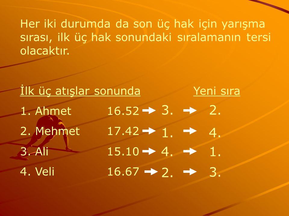 Her iki durumda da son üç hak için yarışma sırası, ilk üç hak sonundaki sıralamanın tersi olacaktır. İlk üç atışlar sonunda Yeni sıra 1. Ahmet16.52 2.
