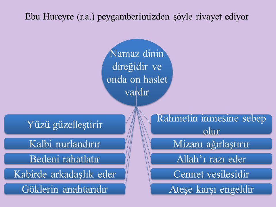 Ebu Hureyre (r.a.) peygamberimizden şöyle rivayet ediyor Rahmetin inmesine sebep olur Mizanı ağırlaştırır Allah'ı razı eder Yüzü güzelleştirir Kalbi n