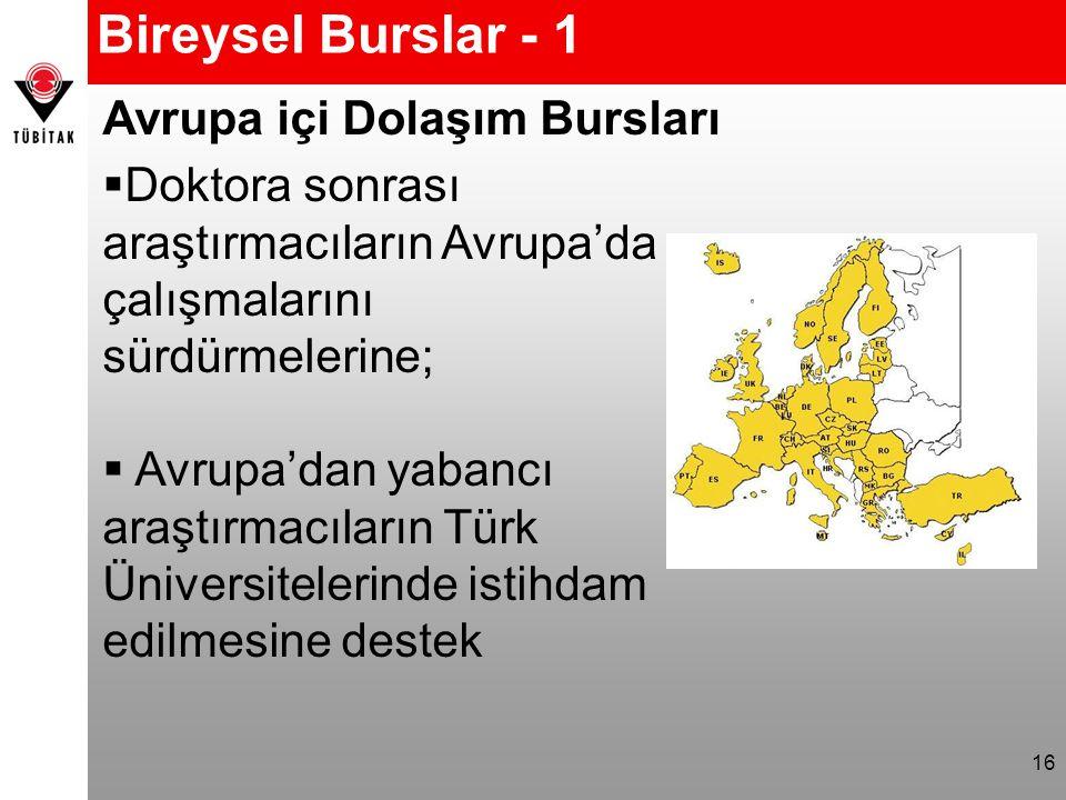 16 Bireysel Burslar - 1 Avrupa içi Dolaşım Bursları  Doktora sonrası araştırmacıların Avrupa'da çalışmalarını sürdürmelerine;  Avrupa'dan yabancı araştırmacıların Türk Üniversitelerinde istihdam edilmesine destek