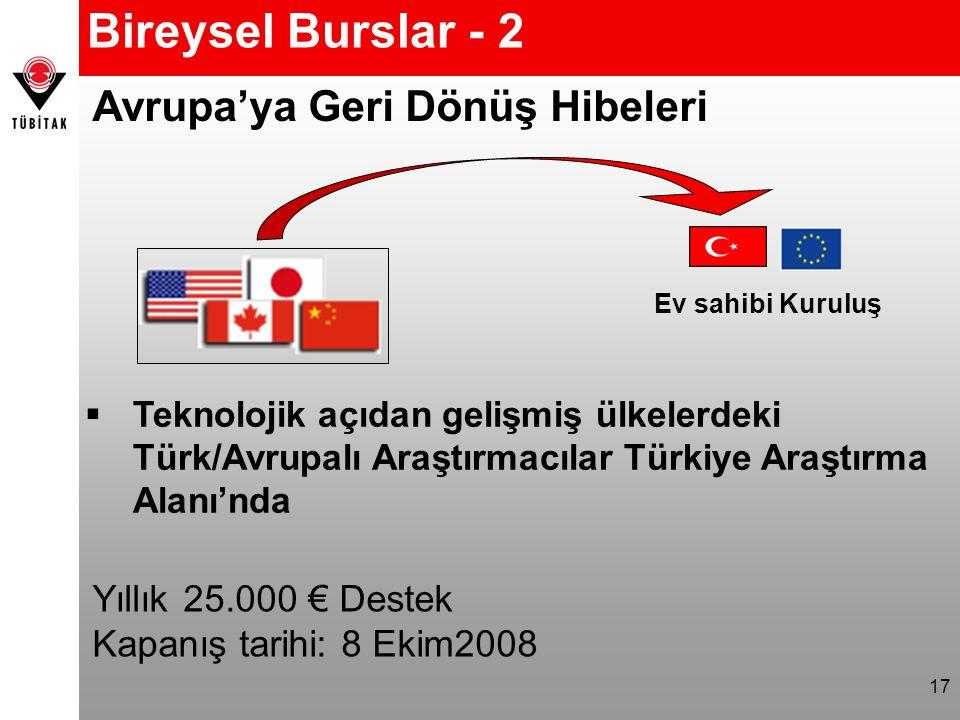 17 Bireysel Burslar - 2 Avrupa'ya Geri Dönüş Hibeleri  Teknolojik açıdan gelişmiş ülkelerdeki Türk/Avrupalı Araştırmacılar Türkiye Araştırma Alanı'nda Ev sahibi Kuruluş Yıllık 25.000 € Destek Kapanış tarihi: 8 Ekim2008