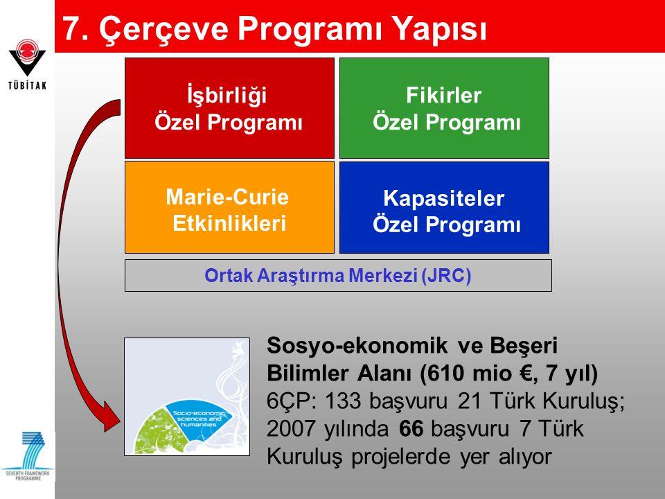 İşbirliği Özel Programı Fikirler Özel Programı Marie-Curie Etkinlikleri Kapasiteler Özel Programı Ortak Araştırma Merkezi (JRC) 7.