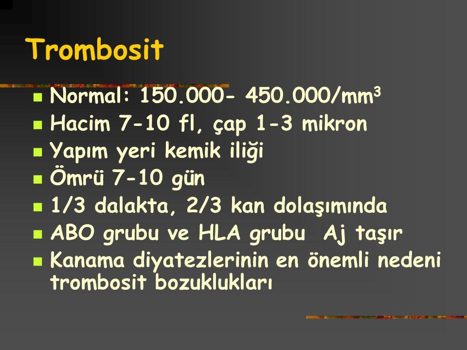 Trombosit Normal: 150.000- 450.000/mm 3 Hacim 7-10 fl, çap 1-3 mikron Yapım yeri kemik iliği Ömrü 7-10 gün 1/3 dalakta, 2/3 kan dolaşımında ABO grubu