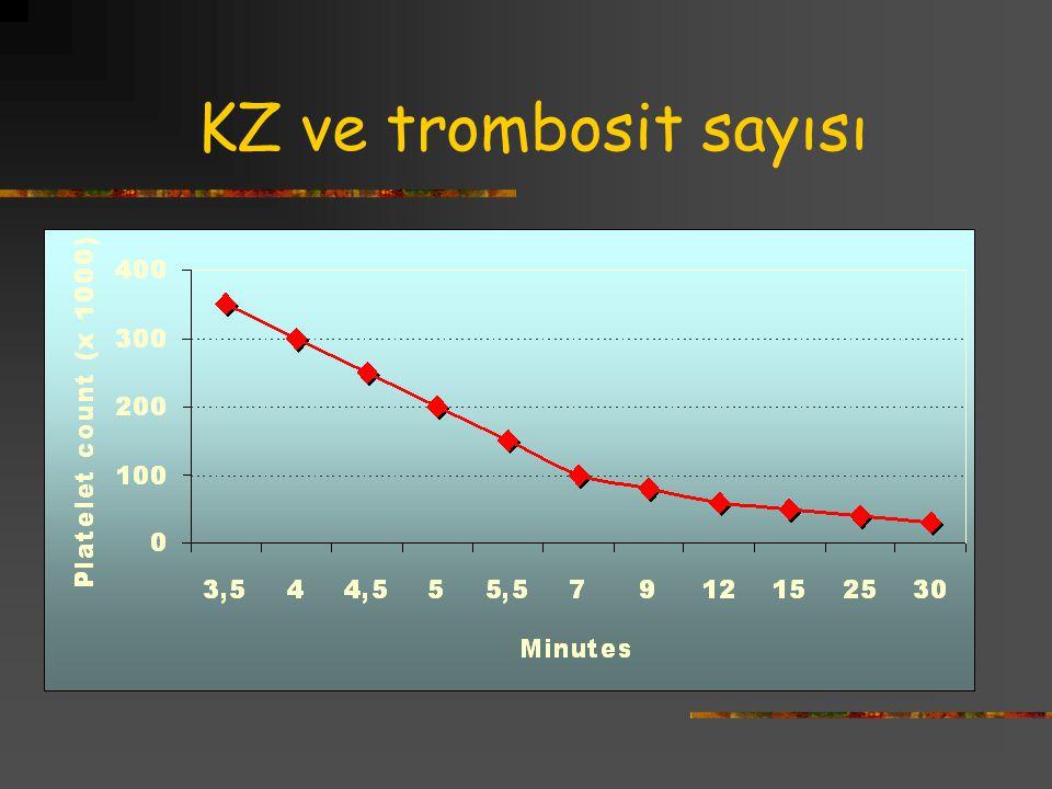 KZ ve trombosit sayısı