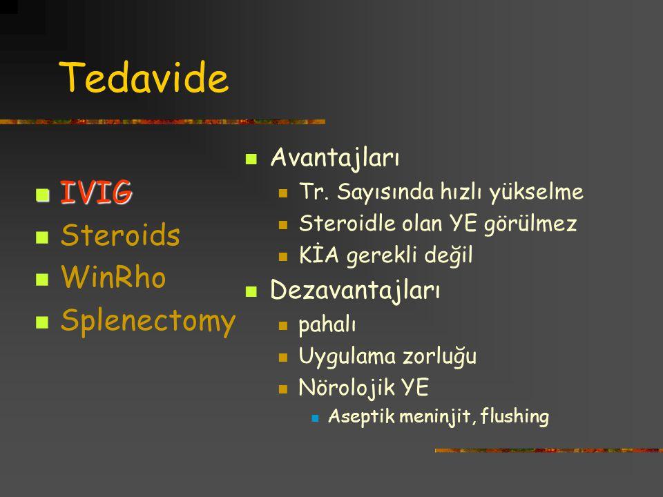 Tedavide IVIG IVIG Steroids WinRho Splenectomy Avantajları Tr. Sayısında hızlı yükselme Steroidle olan YE görülmez KİA gerekli değil Dezavantajları pa